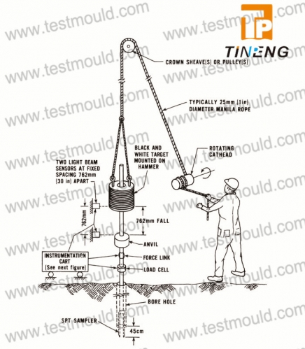 Static Pressure Sensors And Pitot Tubes furthermore Resistance Temperature Assembly D14 P also Flow Instruments also 1958 Buick Generating System further Gas Solubilities Physical And Chemical. on resistance thermometer